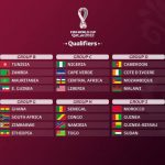 African World Cup qualifiers postponed due to pandemic